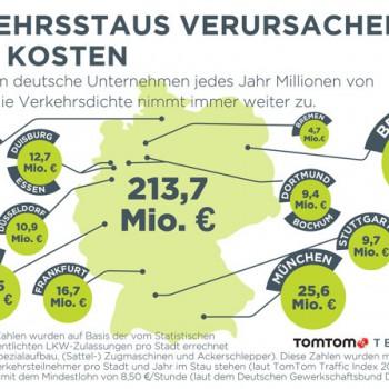 TTT_Kosten_Stau_1